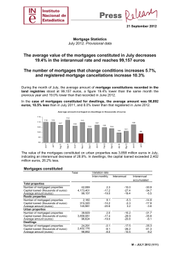 The average value of the mortgages constituted in July decreases