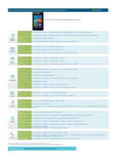 Nokia Lumia 520 - Funciones de celular