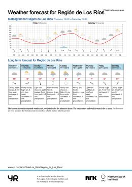 Weather forecast for Región de Los Ríos