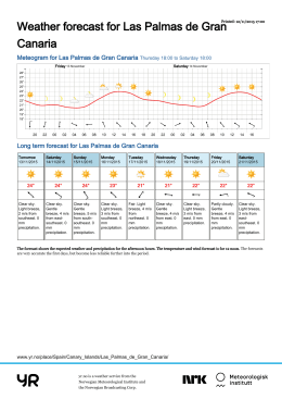 Weather forecast for Las Palmas de Gran Canaria