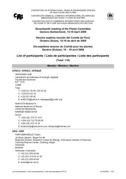 List of participants / Lista de participantes / Liste des