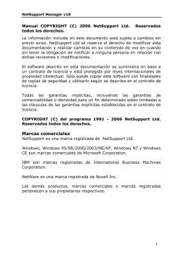 Manual COPYRIGHT (C)