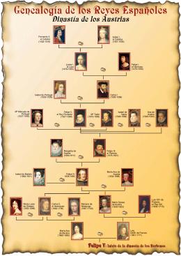 Genealogía borbones.qxp