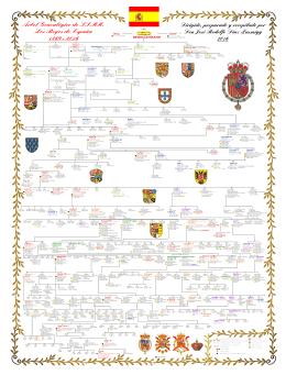 Árbol Genealógico de SS.MM. Los Reyes de España 1469