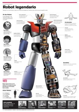PDF: Infografía `Robot legendario`