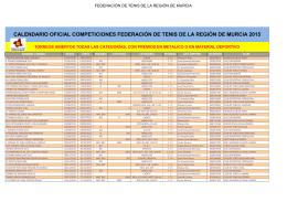 Actualizado 29/05/2015 - Federación de Tenis de la Región de Murcia