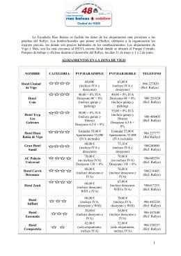 La Escudería Rías Baixas os facilita los datos de los alojamientos