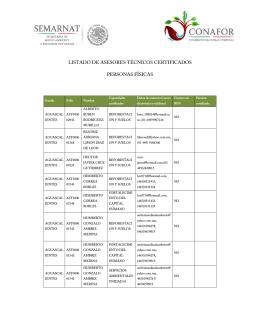 LISTADO DE ASESORES TÉCNICOS CERTIFICADOS