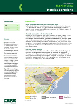 MarketView Hoteles Barcelona