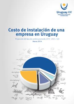 Costo de instalación de una empresa en Uruguay