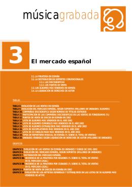 3 El mercado español