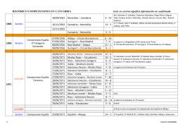 Archivo histórico de competiciones de la Federación Cántabra