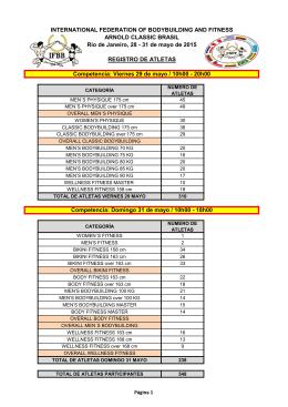 Competencia: Domingo 31 de mayo / 10h00 - 18h00