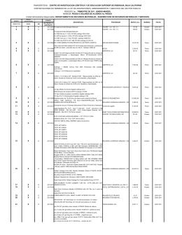 Operaciones Reportables del 1er. Trimestre de 2011