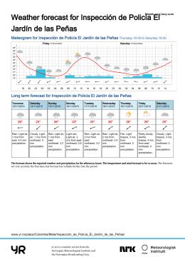Weather forecast for Inspección de Policía El Jardín de las