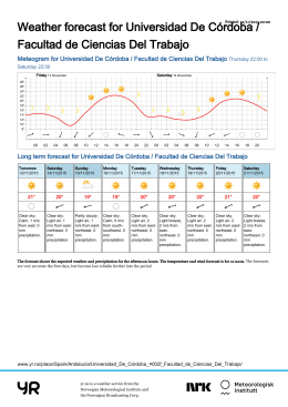 Weather forecast for Universidad De Córdoba / Facultad de