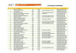 CATEGORIAS SUPERIORES