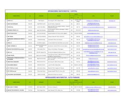OPERADORES MAYORISTAS - CAPITAL OPERADORES