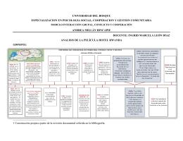 analisis pelicula hotel rwanda andrea millan
