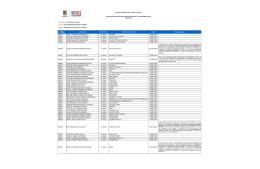 Listado de habilitados, Rechazados y por subsanar de Micro Formato