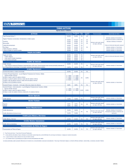 TASAS ACTIVAS - Banco Provincial