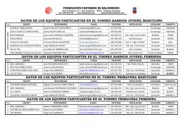 Torneos Territoriales - Federación Cántabra de Balonmano