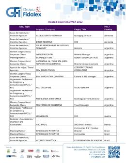Compradores ICOMEX 2012