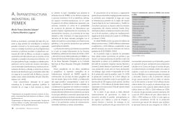 A. Infraestructura industrial de PEMEX