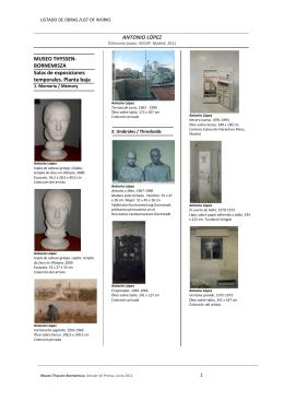 Listado de obras - Museo Thyssen