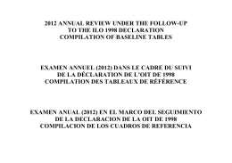 2012 ANNUAL REVIEW UNDER THE FOLLOW
