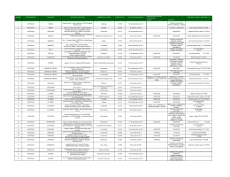 Listado de viveros registrados de frutales