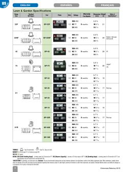 La2n & Garden Battery Specifications, Golf Car Battery Specifications