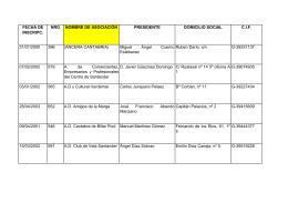 Listado de Asociaciones 2015 ordenado por nombre de asociación