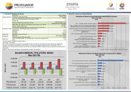 ETIOPÍA - Pro Ecuador