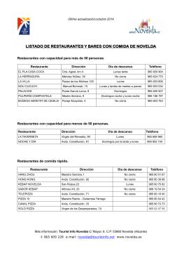 LISTADO DE RESTAURANTES Y BARES CON COMIDA