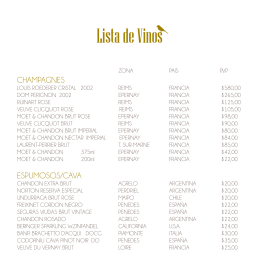 carta vinos panama