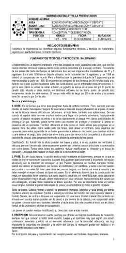 Fundamentos Tecnicos y Tacticos Del Balonmano