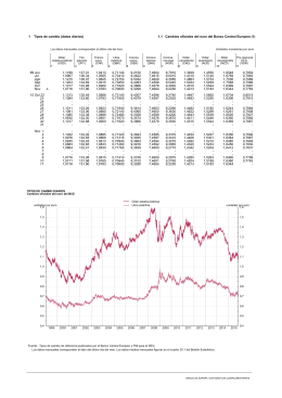 Tipos de cambio oficiales del euro del Banco