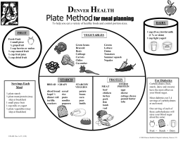 Plate Methodfor meal planning