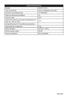 Modelo SCHE 103 A+ Arcón congelador horizontal Consumo de