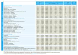 tasas académicas 1º grado - Universidad CEU Cardenal Herrera