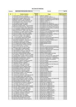 Empresa : Período mar-15 N° Nombre Completo Régimen