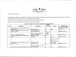 Yopal, 11 de noviembre de 2014 La EMPRESA DE ACUEDUCTO