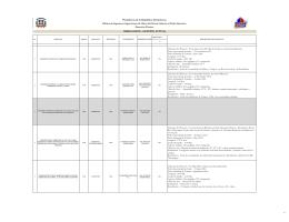 Presidencia de la República Dominicana Oficina de Ingenieros