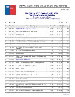 Películas Estrenadas por Circuito 2013