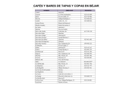 CAFÉS Y BARES DE TAPAS Y COPAS EN BÉJAR