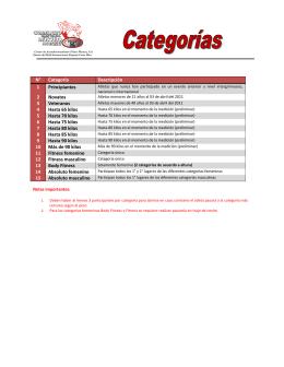 N° Categoría Descripción 1 Principiantes 2 Novatos 3