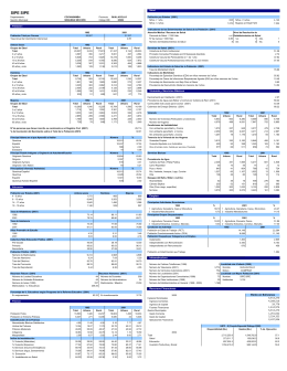 SIPE SIPE - Instituto Nacional de Estadística de Bolivia