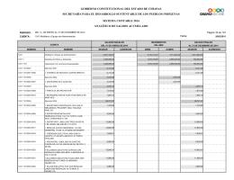 Analítico de la Cuenta de Mobiliario