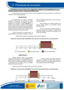 3. Previsiones de circulación - Dirección General de Tráfico